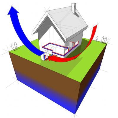 Foto som illustrerar funktionaliteten hos en luftvärmepump
